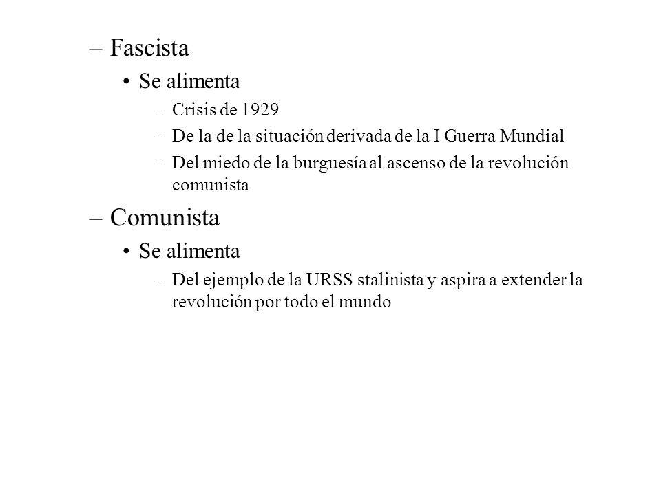 Fascista Comunista Se alimenta Crisis de 1929