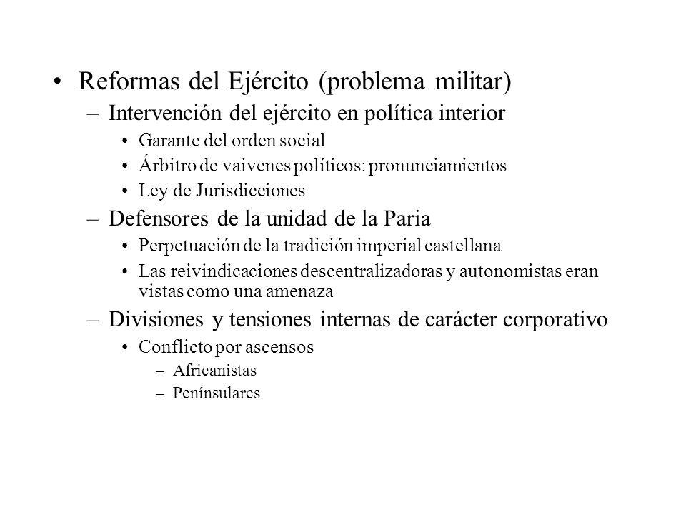 Reformas del Ejército (problema militar)