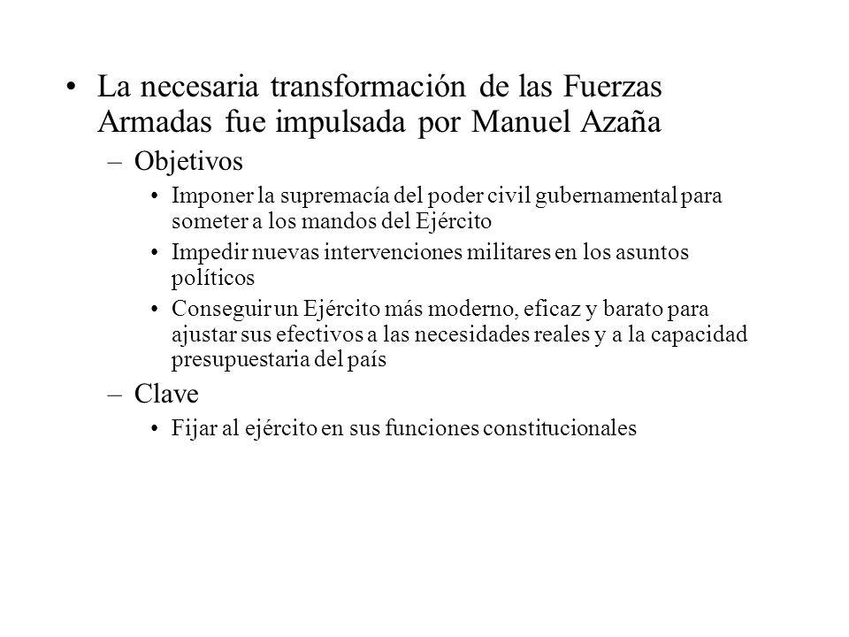 La necesaria transformación de las Fuerzas Armadas fue impulsada por Manuel Azaña