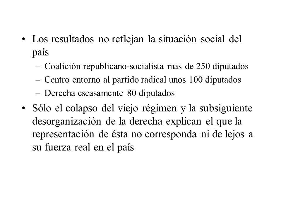 Los resultados no reflejan la situación social del país