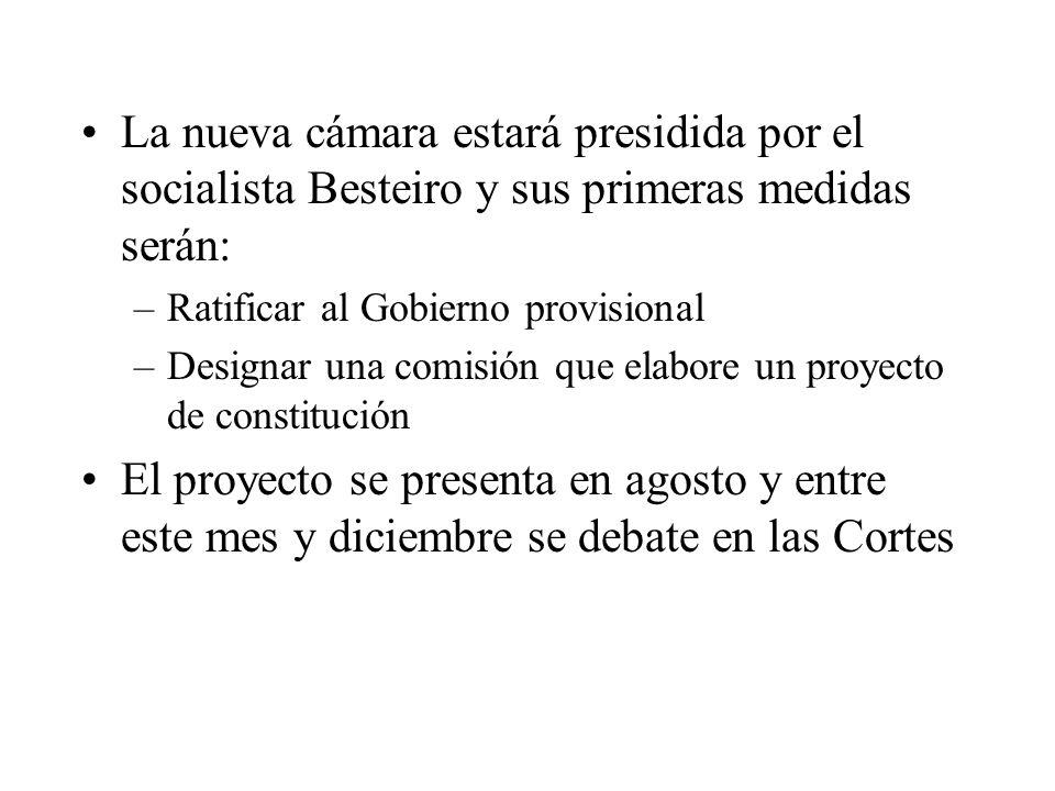 La nueva cámara estará presidida por el socialista Besteiro y sus primeras medidas serán: