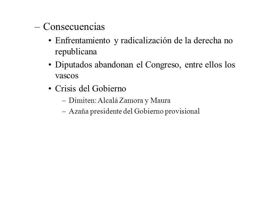 Consecuencias Enfrentamiento y radicalización de la derecha no republicana. Diputados abandonan el Congreso, entre ellos los vascos.