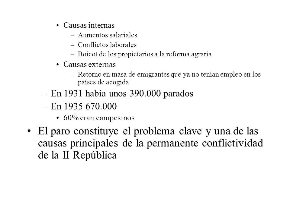Causas internas Aumentos salariales. Conflictos laborales. Boicot de los propietarios a la reforma agraria.