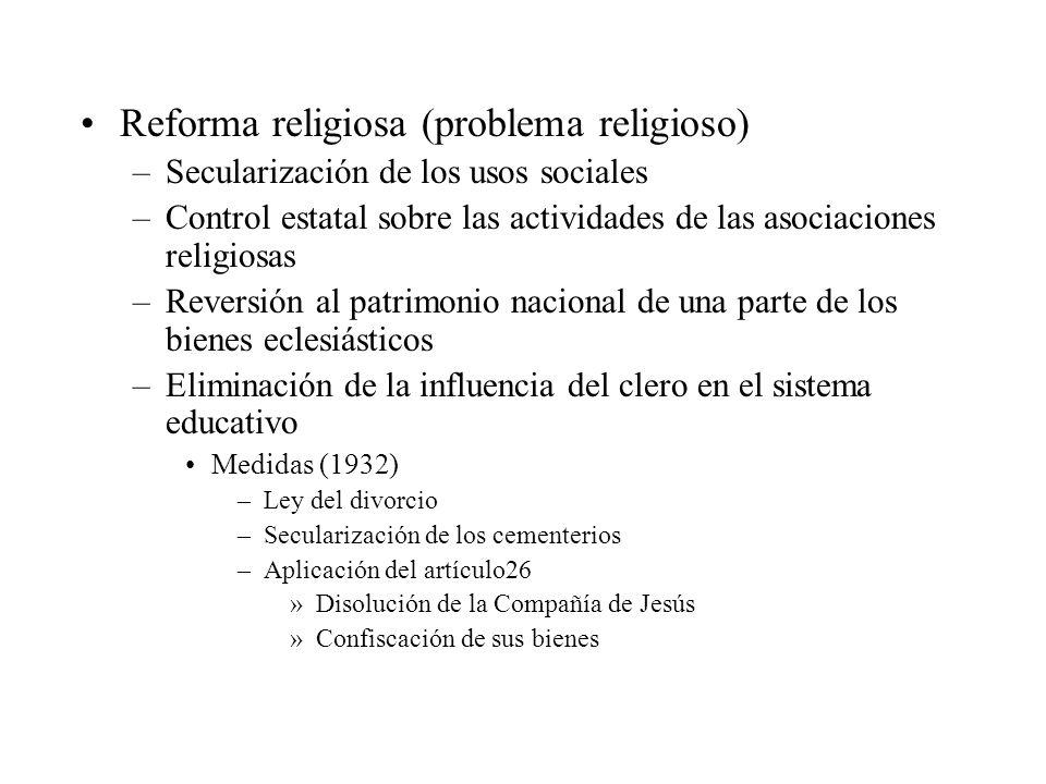 Reforma religiosa (problema religioso)
