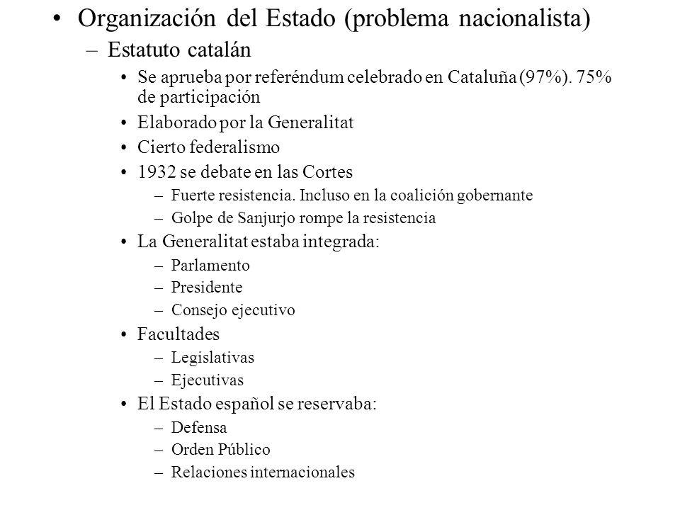 Organización del Estado (problema nacionalista)