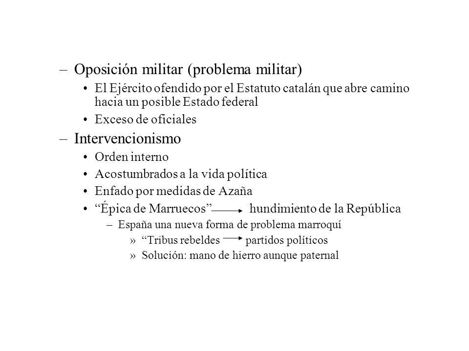 Oposición militar (problema militar)