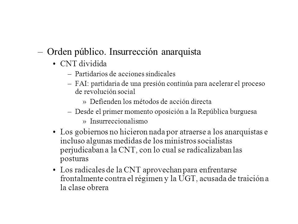 Orden público. Insurrección anarquista
