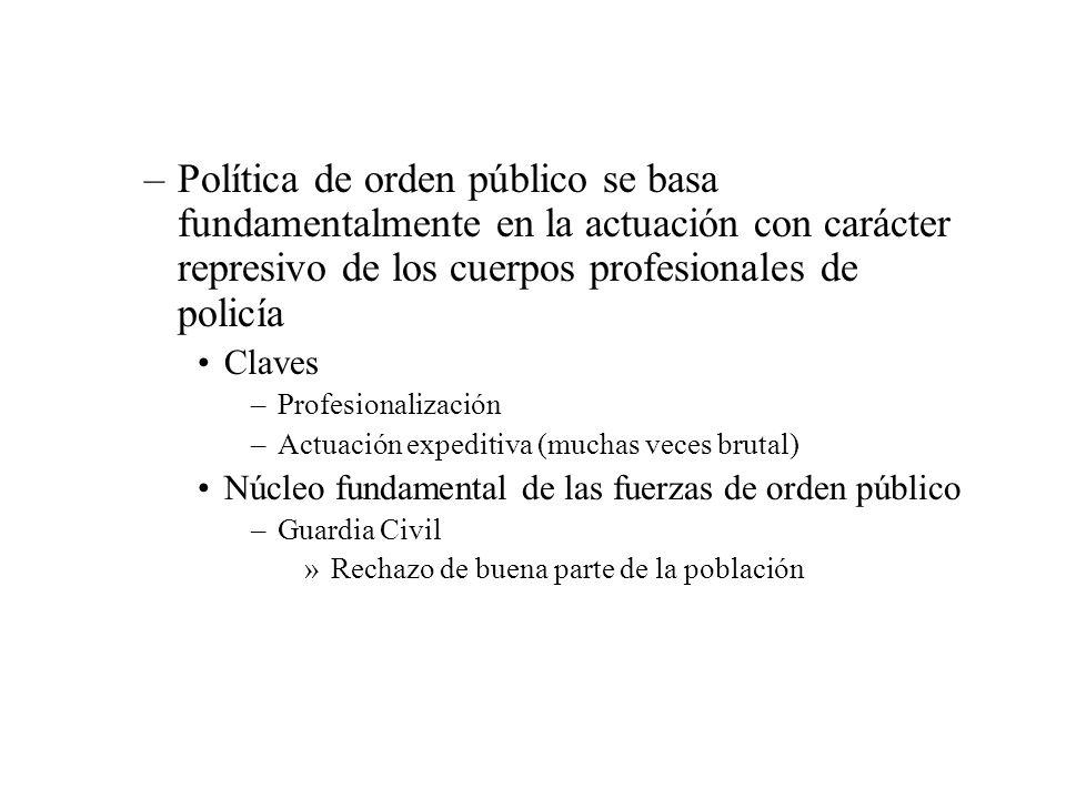 Política de orden público se basa fundamentalmente en la actuación con carácter represivo de los cuerpos profesionales de policía