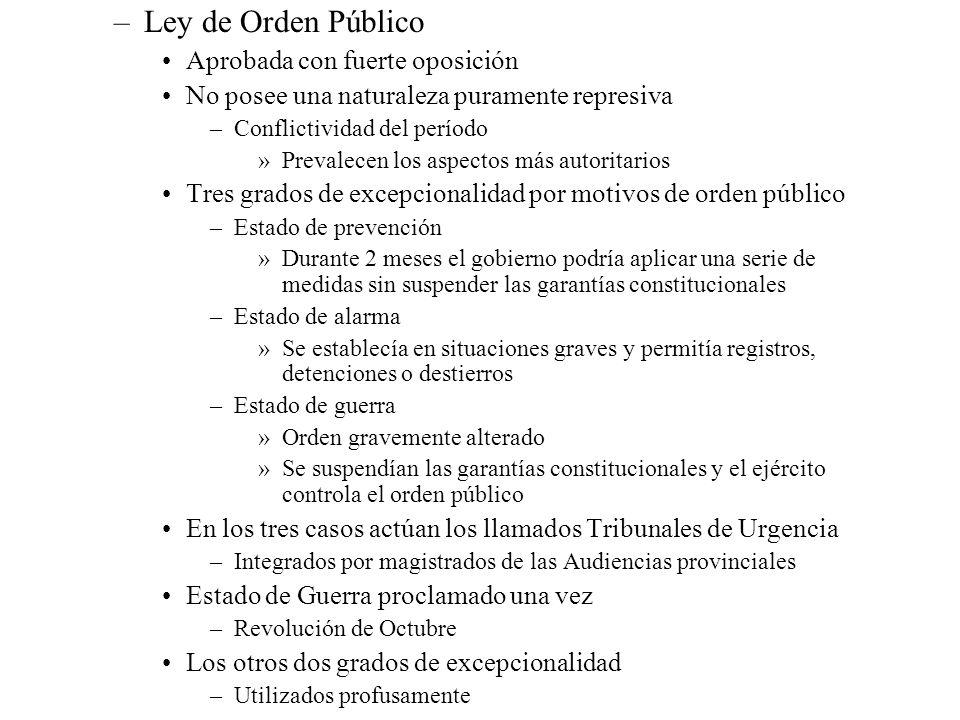 Ley de Orden Público Aprobada con fuerte oposición