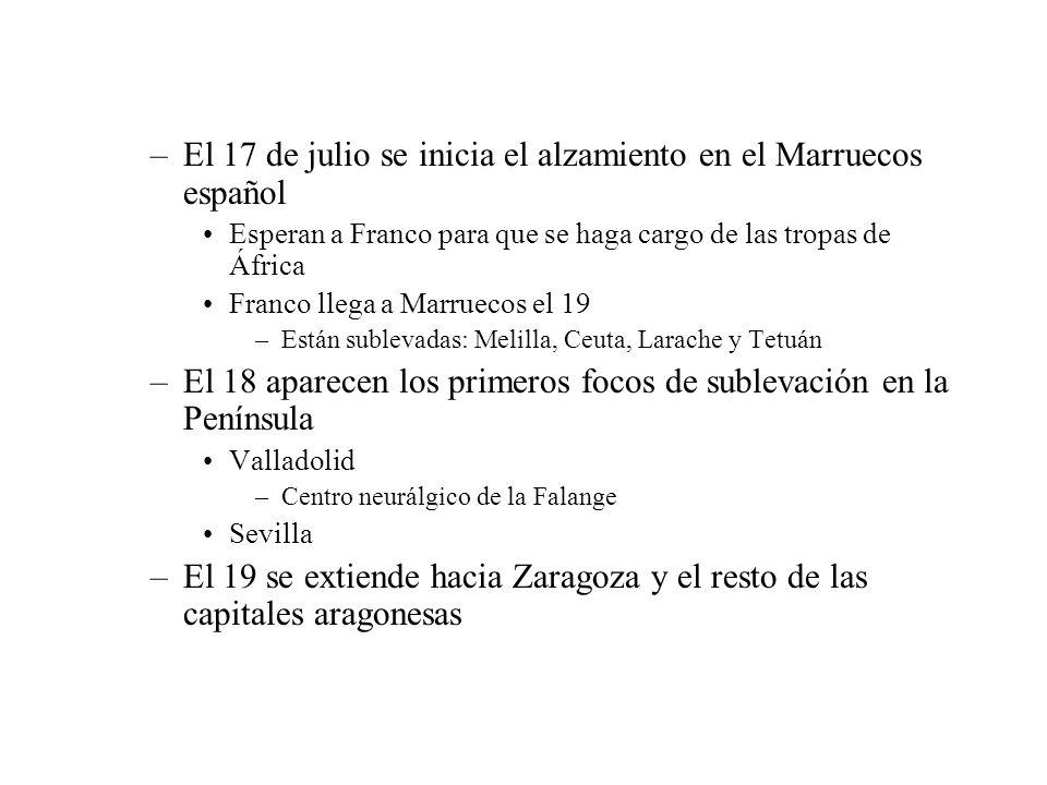 El 17 de julio se inicia el alzamiento en el Marruecos español