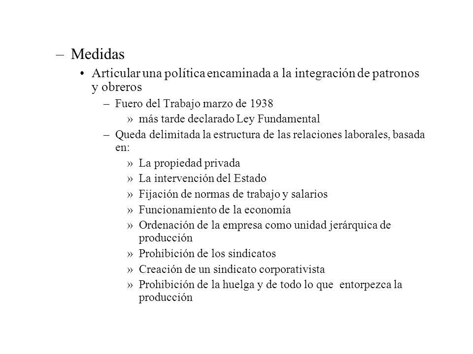 Medidas Articular una política encaminada a la integración de patronos y obreros. Fuero del Trabajo marzo de 1938.