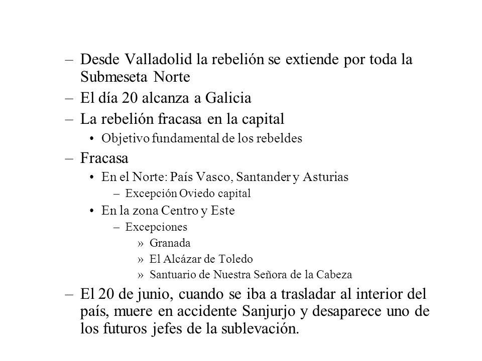 Desde Valladolid la rebelión se extiende por toda la Submeseta Norte