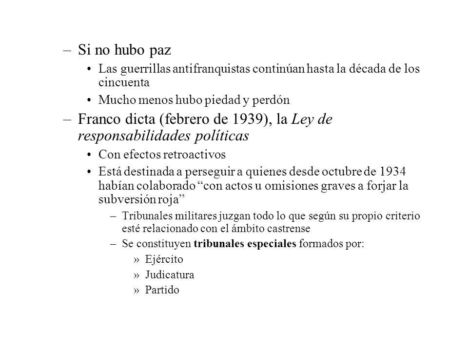 Franco dicta (febrero de 1939), la Ley de responsabilidades políticas