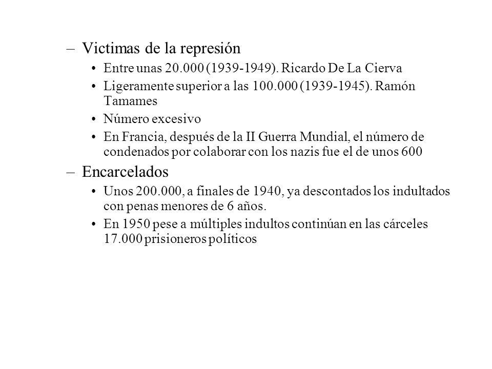 Victimas de la represión