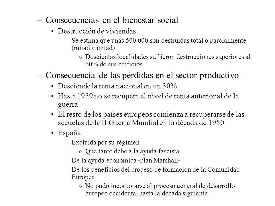 Consecuencias en el bienestar social