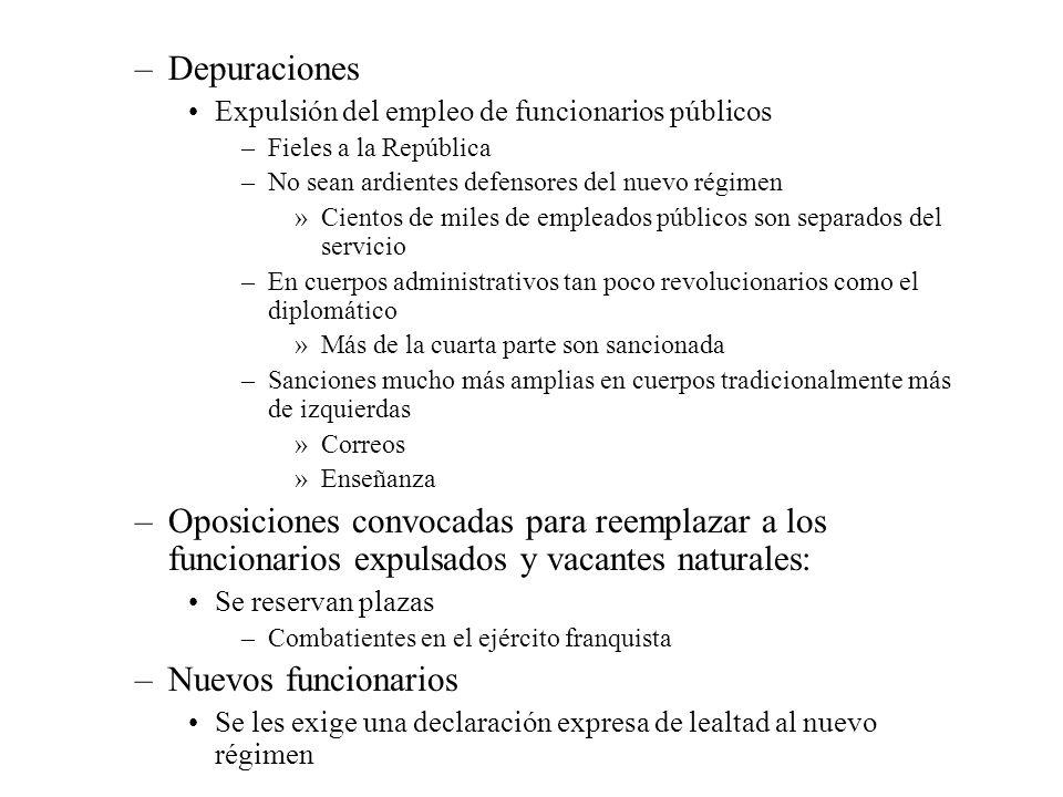 Depuraciones Expulsión del empleo de funcionarios públicos. Fieles a la República. No sean ardientes defensores del nuevo régimen.