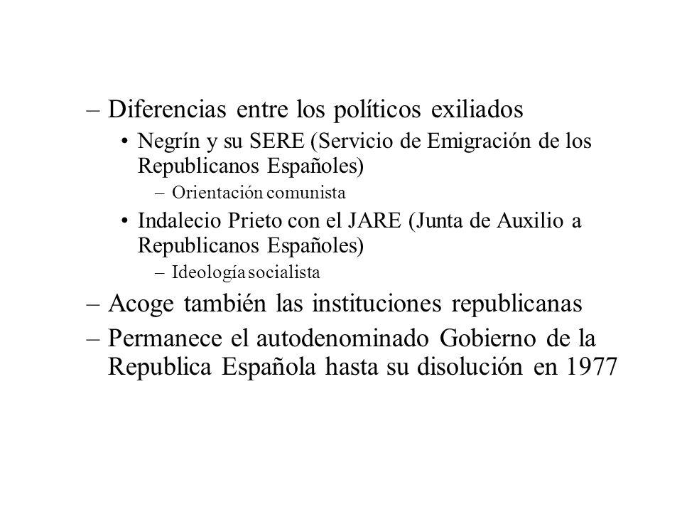 Diferencias entre los políticos exiliados