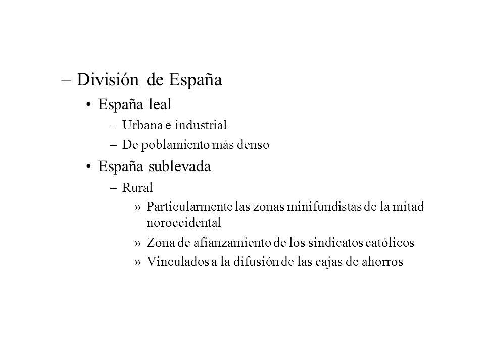 División de España España leal España sublevada Urbana e industrial