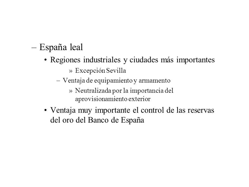 España leal Regiones industriales y ciudades más importantes