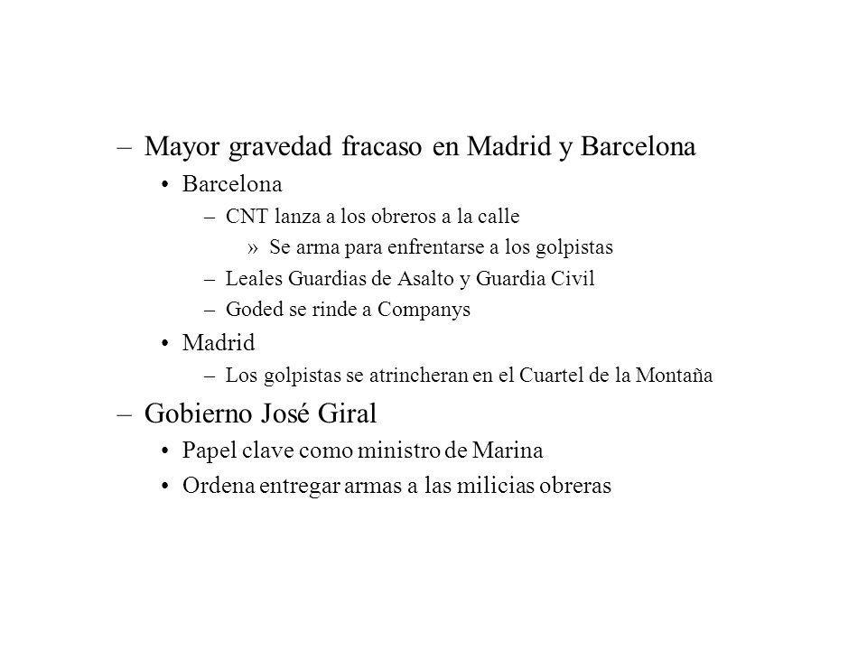 Mayor gravedad fracaso en Madrid y Barcelona