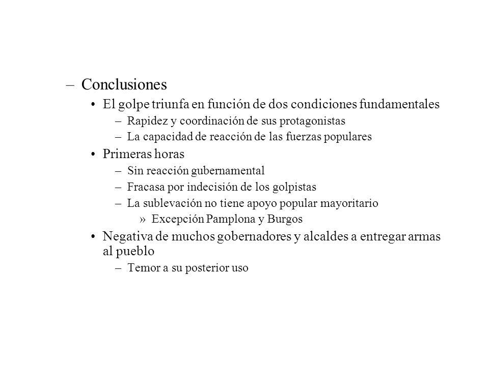 Conclusiones El golpe triunfa en función de dos condiciones fundamentales. Rapidez y coordinación de sus protagonistas.