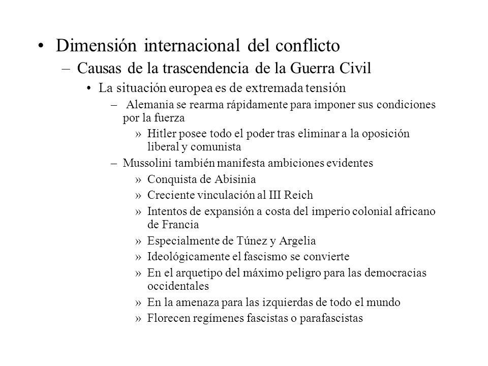 Dimensión internacional del conflicto