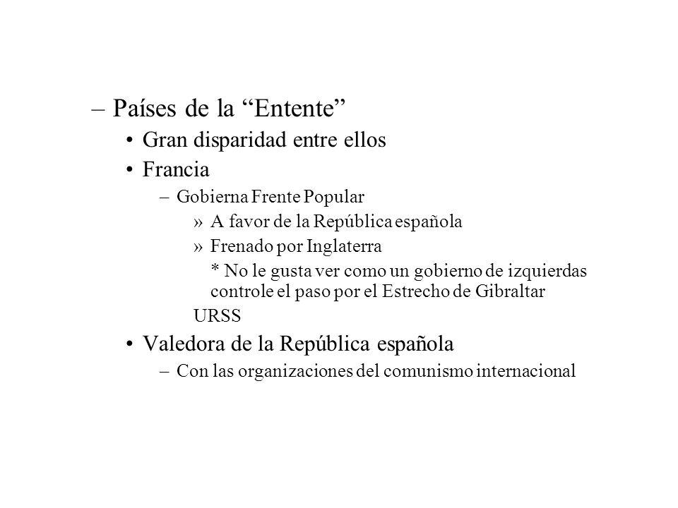 Países de la Entente Gran disparidad entre ellos Francia
