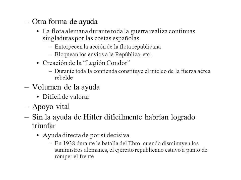 Sin la ayuda de Hitler difícilmente habrían logrado triunfar
