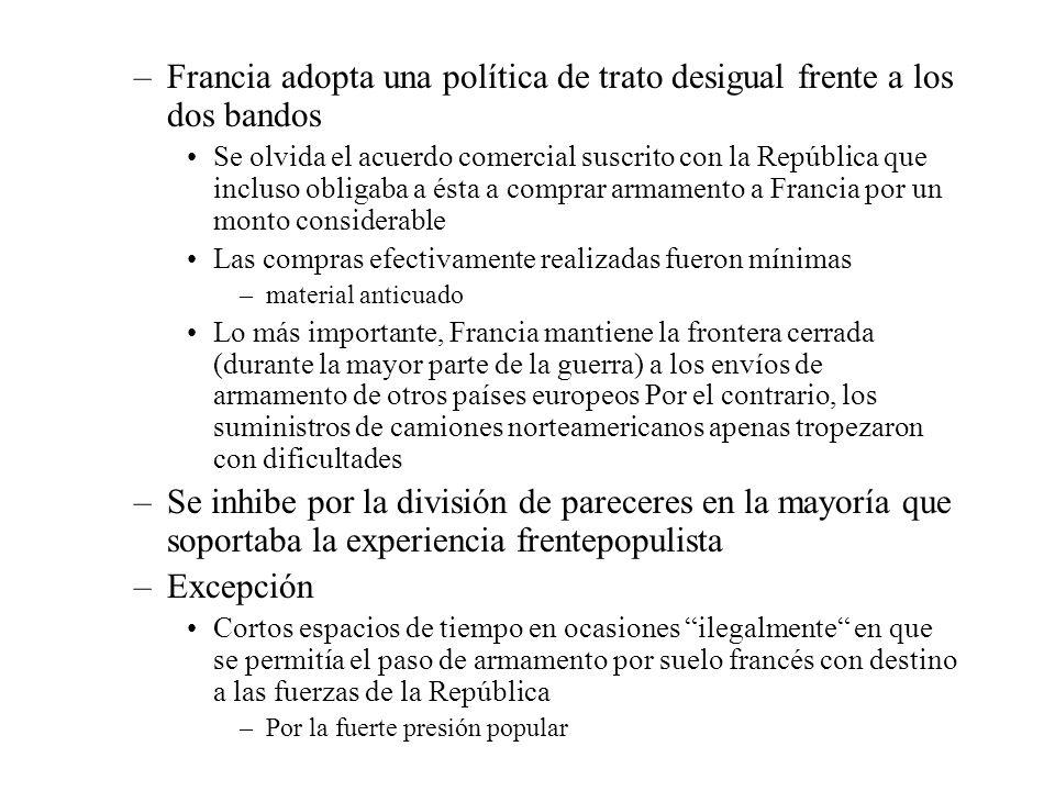 Francia adopta una política de trato desigual frente a los dos bandos