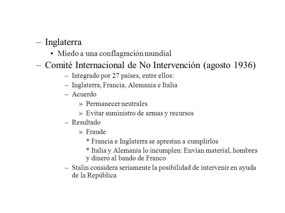 Comité Internacional de No Intervención (agosto 1936)