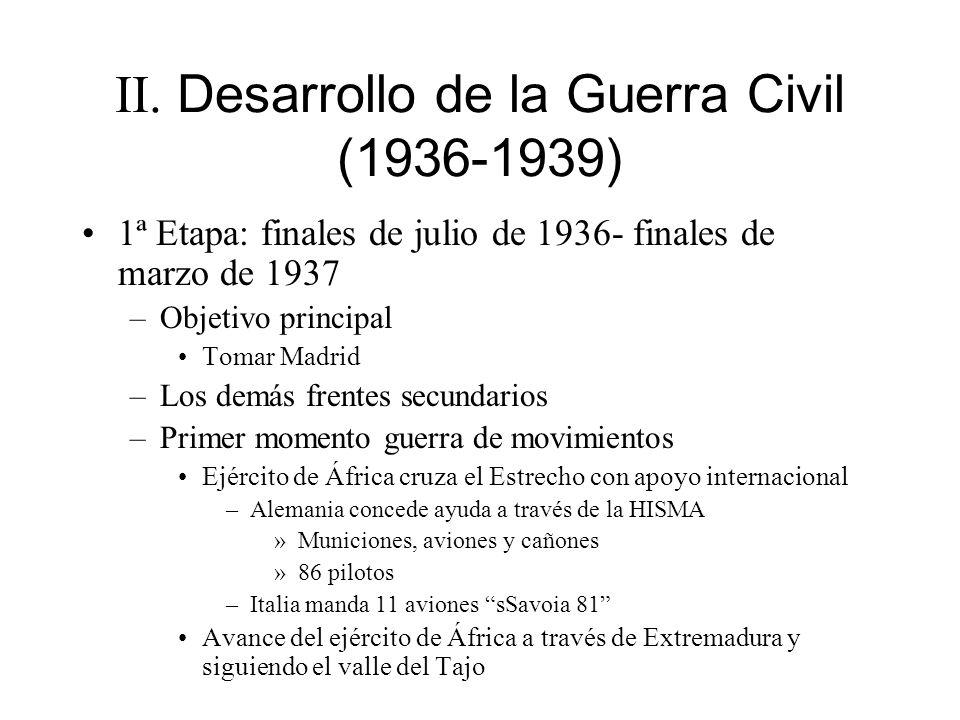 II. Desarrollo de la Guerra Civil (1936-1939)
