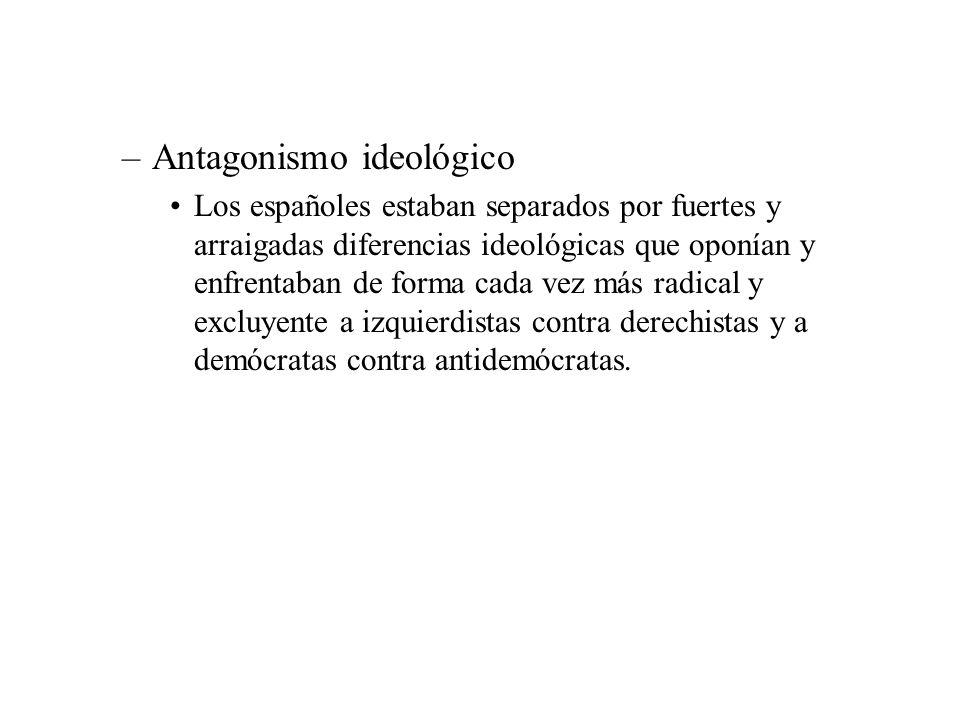 Antagonismo ideológico