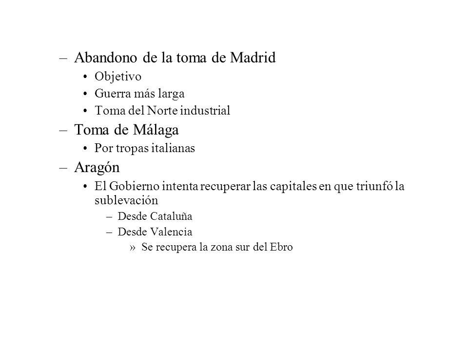 Abandono de la toma de Madrid