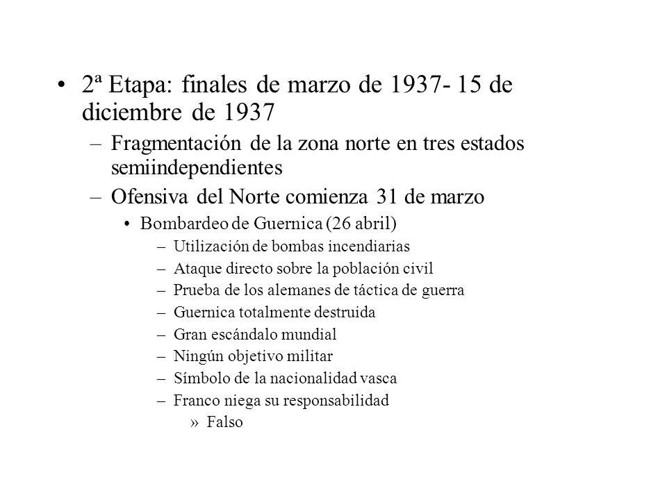 2ª Etapa: finales de marzo de 1937- 15 de diciembre de 1937