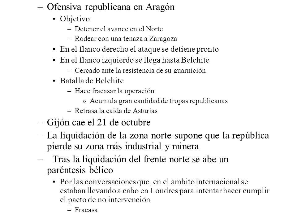 Ofensiva republicana en Aragón