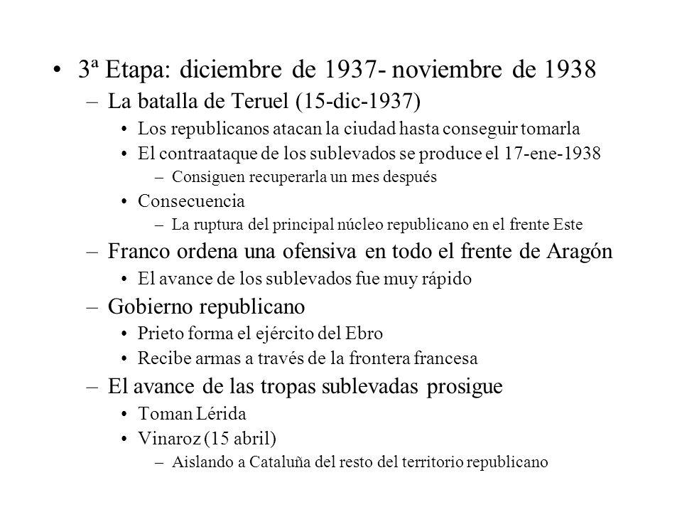 3ª Etapa: diciembre de 1937- noviembre de 1938