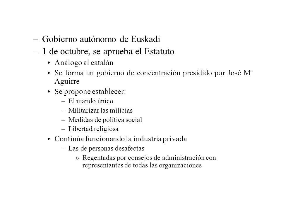 Gobierno autónomo de Euskadi 1 de octubre, se aprueba el Estatuto