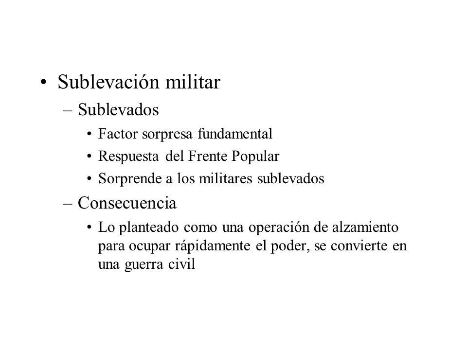 Sublevación militar Sublevados Consecuencia