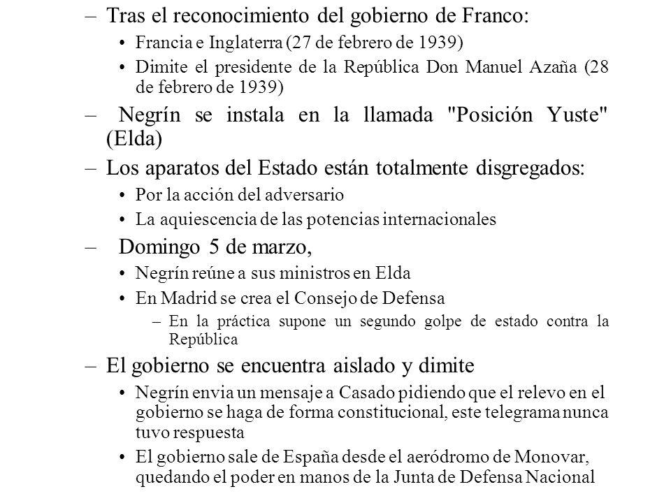 Tras el reconocimiento del gobierno de Franco:
