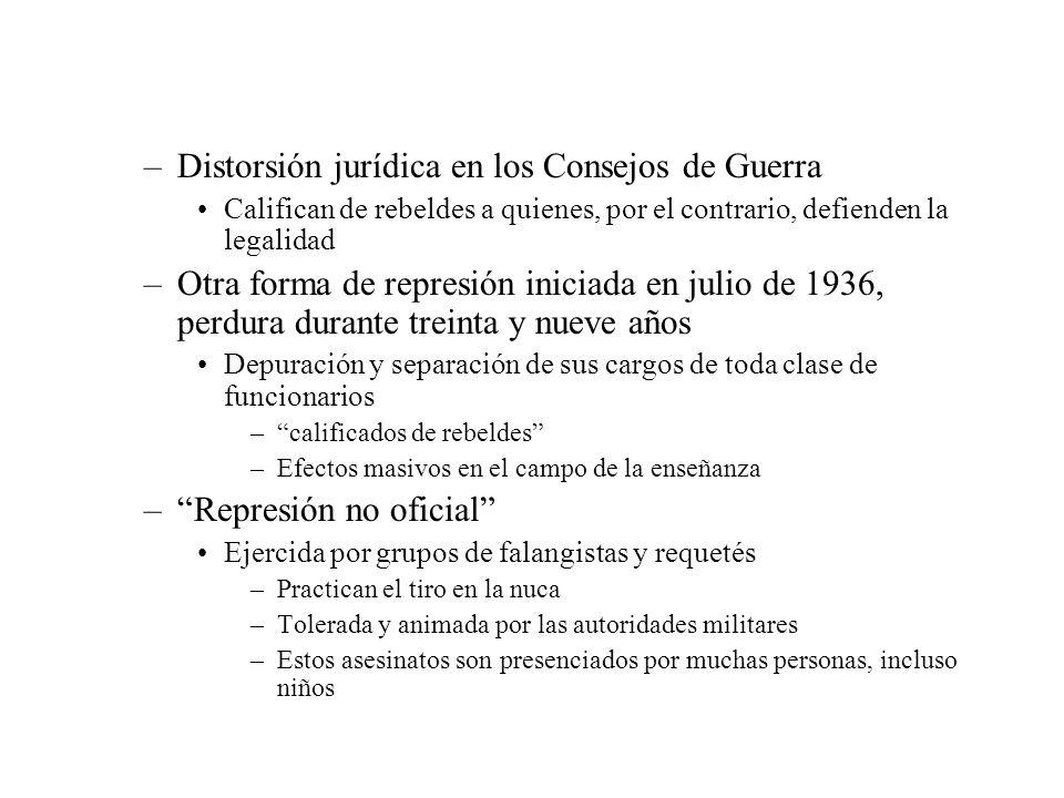 Distorsión jurídica en los Consejos de Guerra