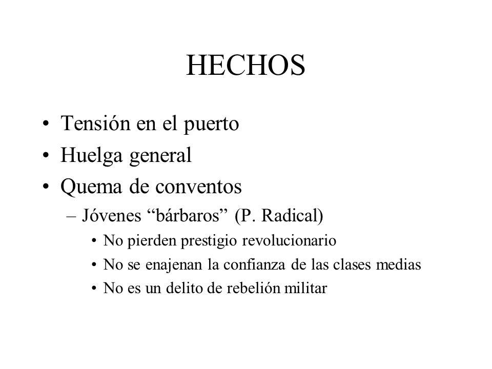HECHOS Tensión en el puerto Huelga general Quema de conventos