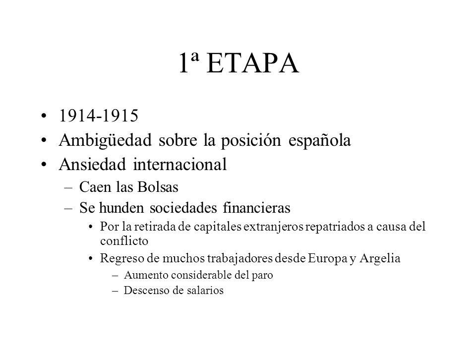 1ª ETAPA 1914-1915 Ambigüedad sobre la posición española