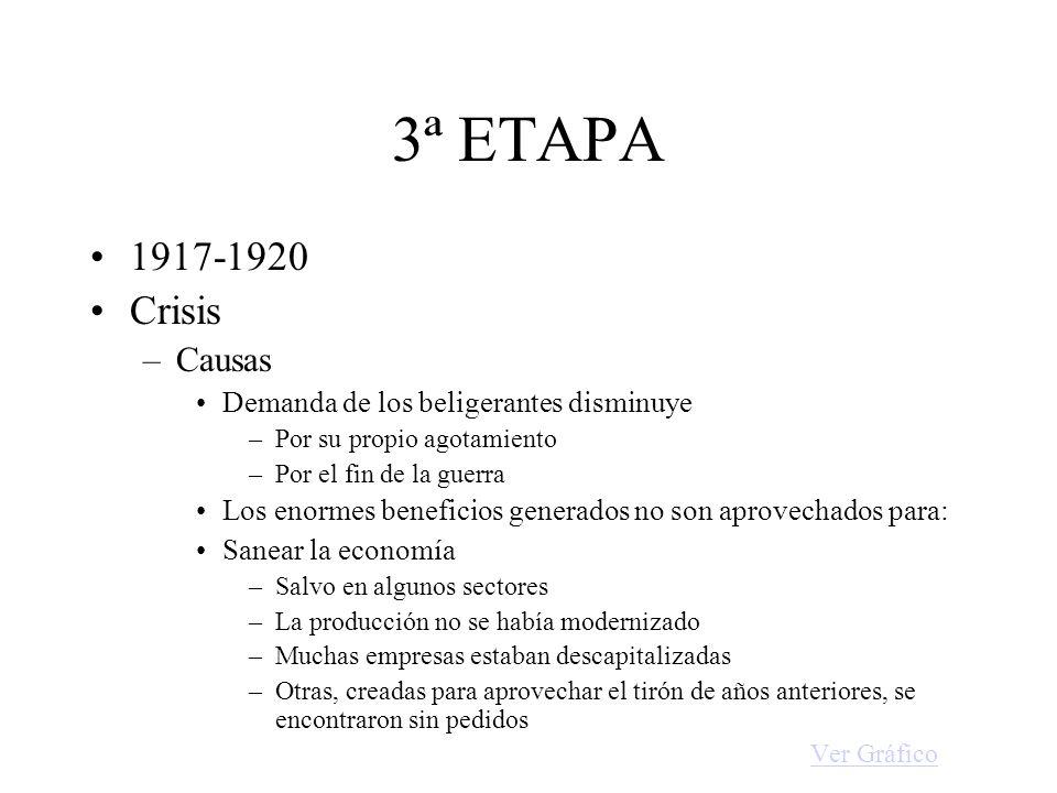 3ª ETAPA 1917-1920 Crisis Causas Demanda de los beligerantes disminuye