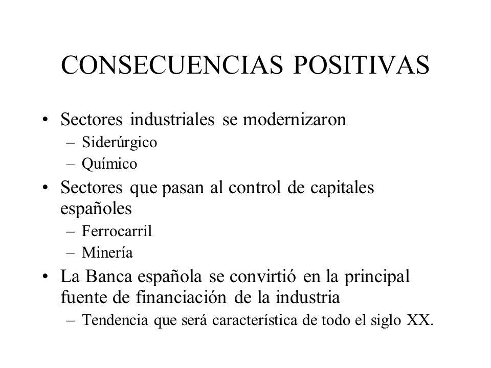 CONSECUENCIAS POSITIVAS