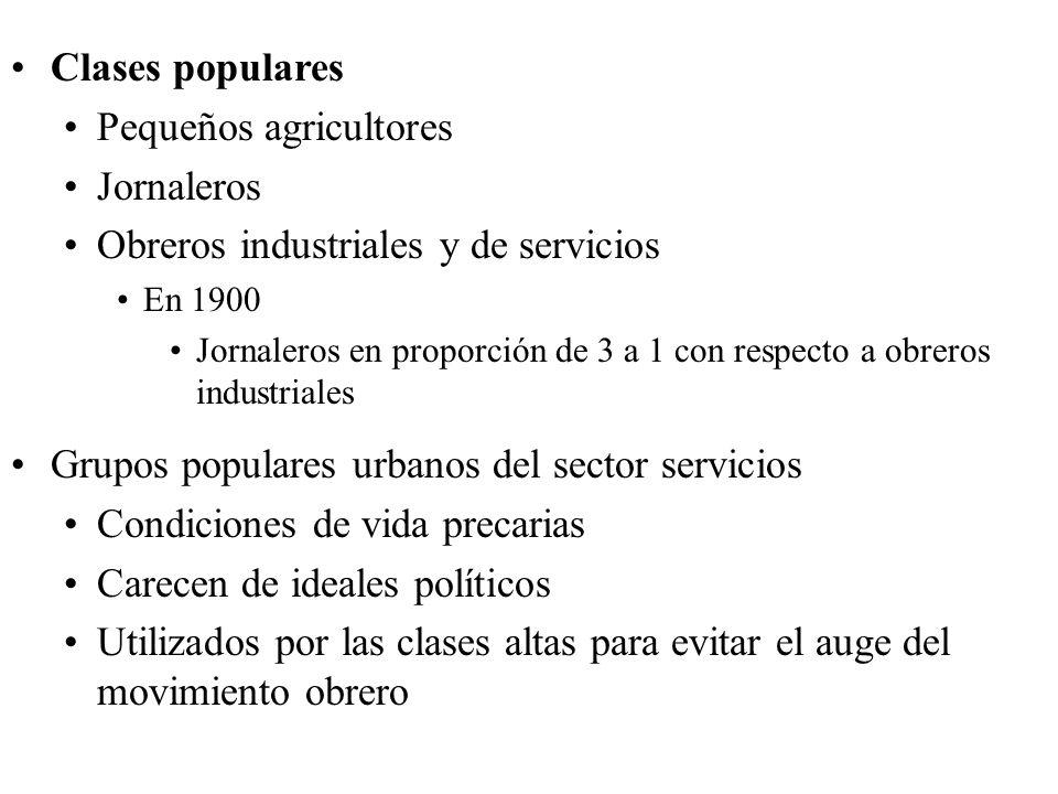 Pequeños agricultores Jornaleros Obreros industriales y de servicios