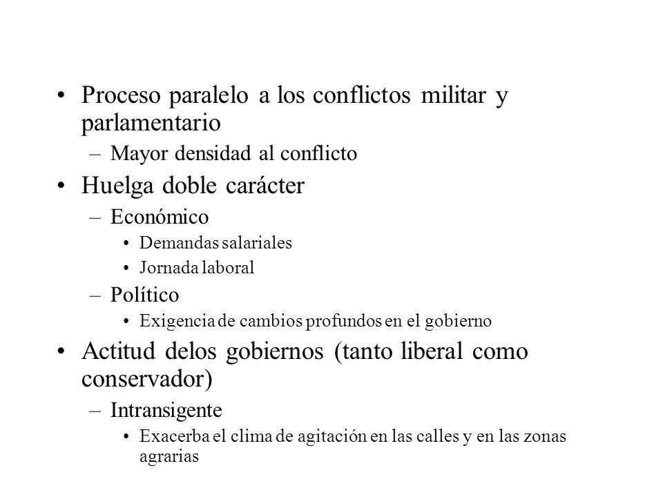 Proceso paralelo a los conflictos militar y parlamentario