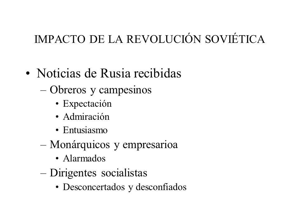 IMPACTO DE LA REVOLUCIÓN SOVIÉTICA