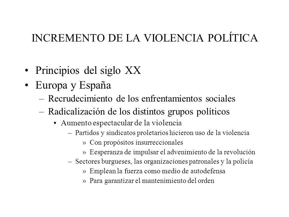 INCREMENTO DE LA VIOLENCIA POLÍTICA