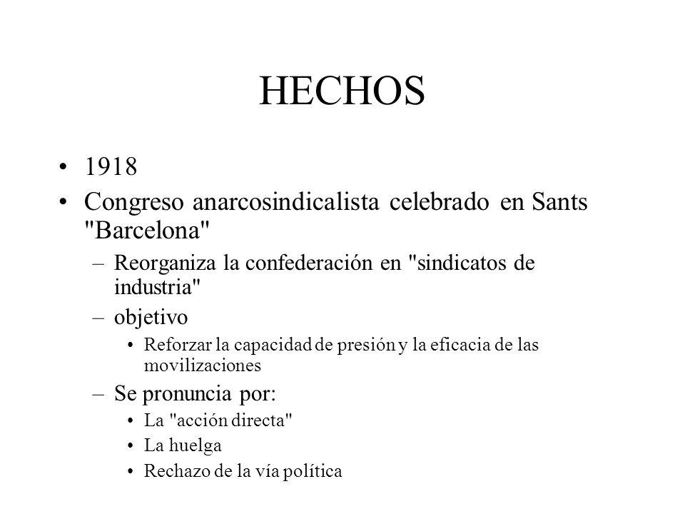 HECHOS 1918 Congreso anarcosindicalista celebrado en Sants Barcelona