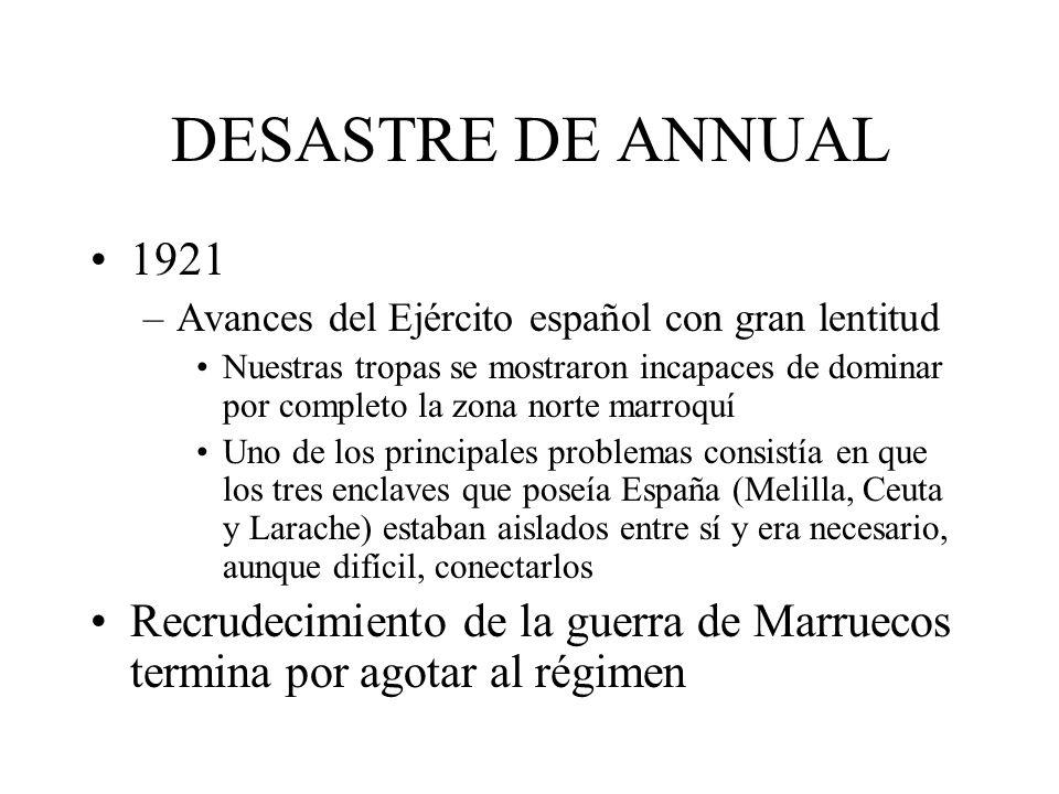 DESASTRE DE ANNUAL 1921. Avances del Ejército español con gran lentitud.